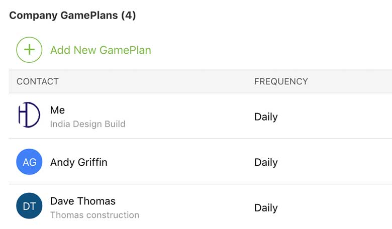 Construction GamePlan Task List Software 4