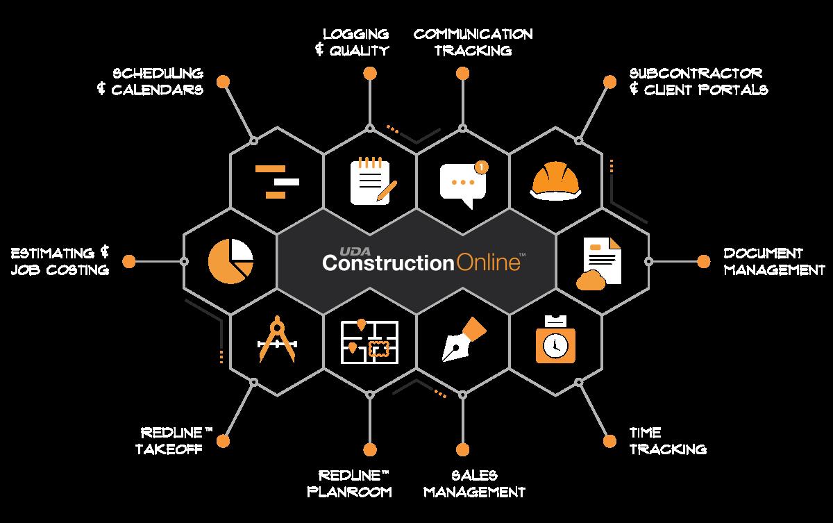 ConstructionOnline Construction Management Software